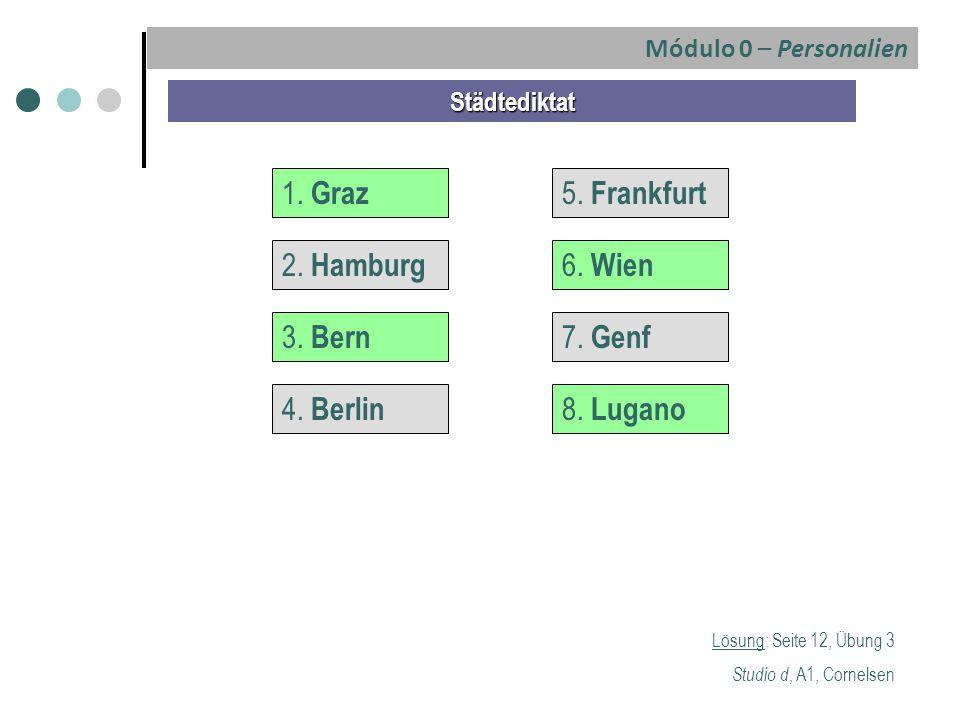 1. Graz 5. Frankfurt 2. Hamburg 6. Wien 3. Bern 7. Genf 4. Berlin