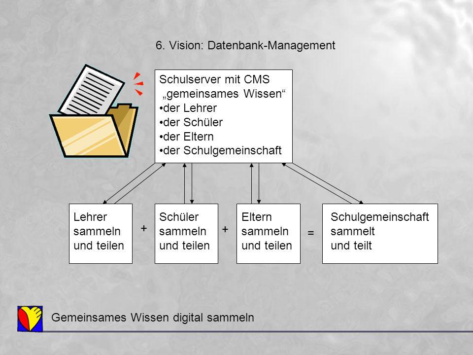 6. Vision: Datenbank-Management