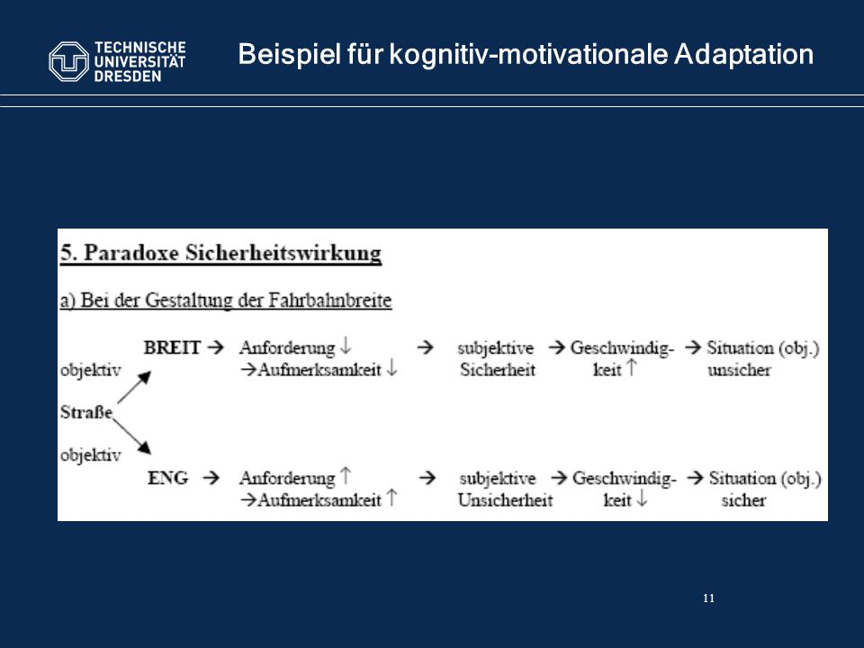 Beispiel für kognitiv-motivationale Adaptation