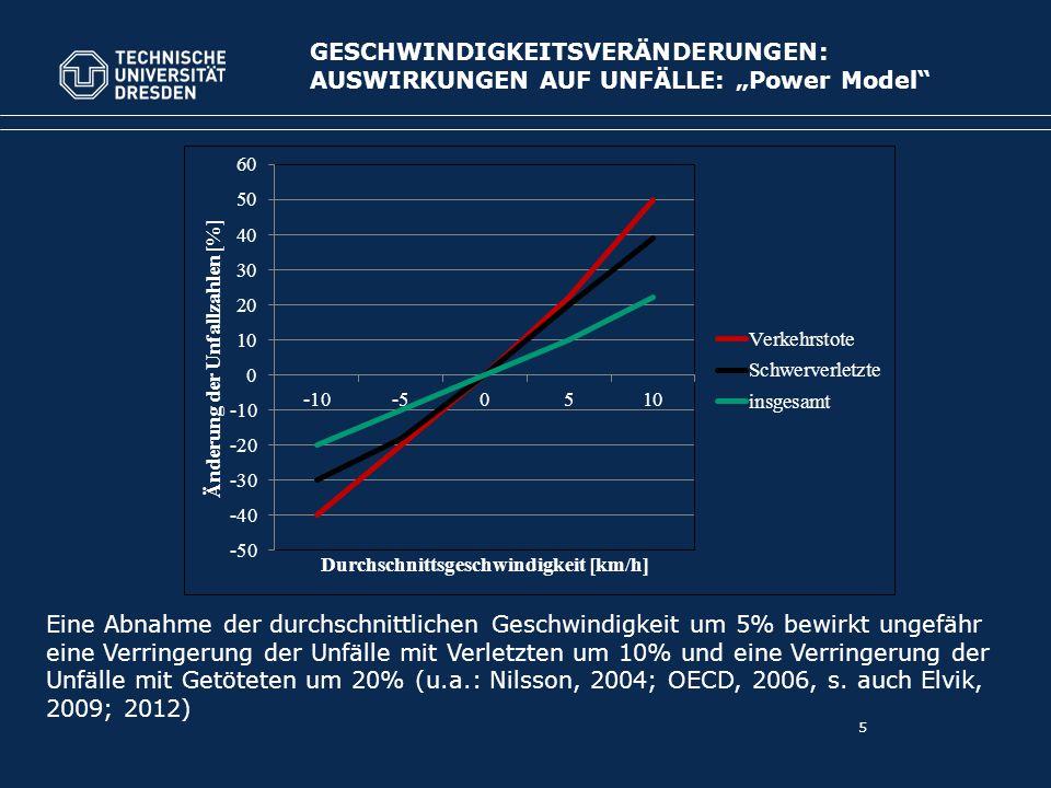 """GESCHWINDIGKEITSVERÄNDERUNGEN: AUSWIRKUNGEN AUF UNFÄLLE: """"Power Model"""