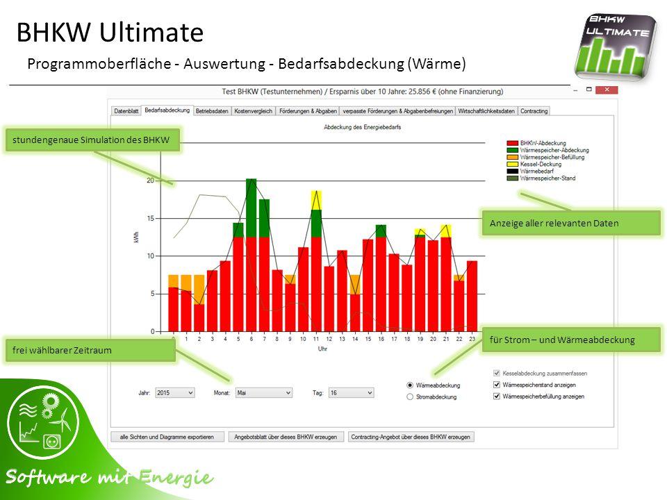 BHKW Ultimate Programmoberfläche - Auswertung - Bedarfsabdeckung (Wärme) stundengenaue Simulation des BHKW.