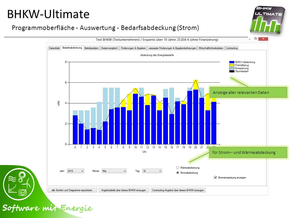 BHKW-Ultimate Programmoberfläche - Auswertung - Bedarfsabdeckung (Strom) Anzeige aller relevanten Daten.