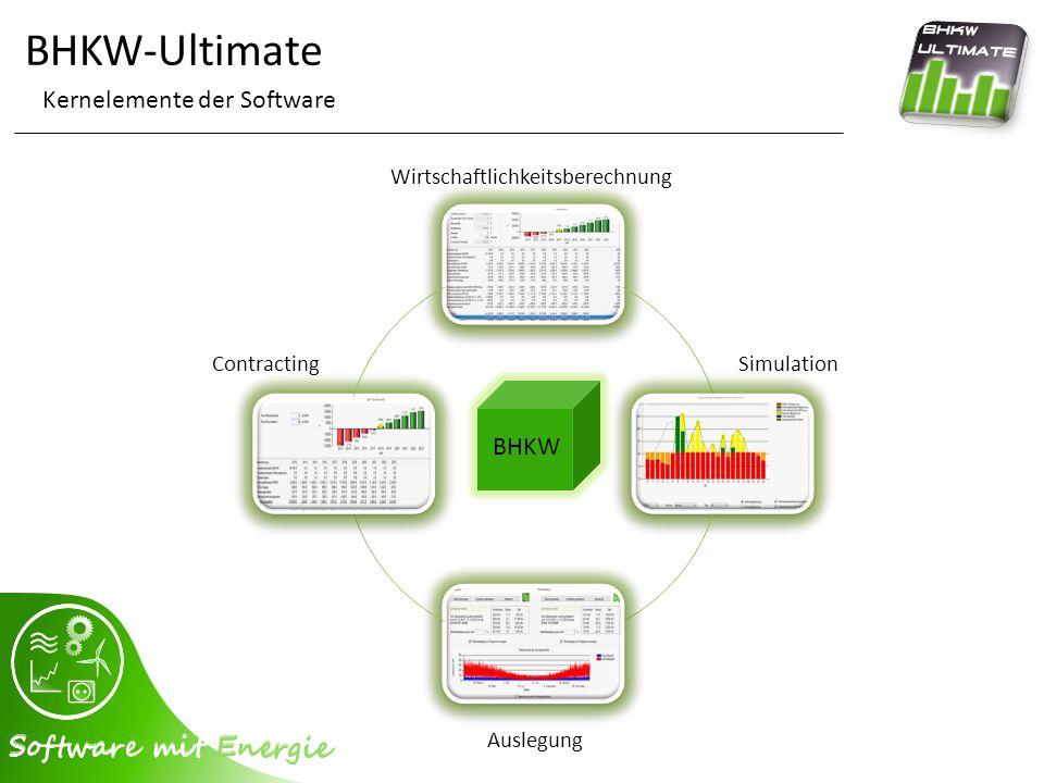 BHKW-Ultimate Kernelemente der Software BHKW