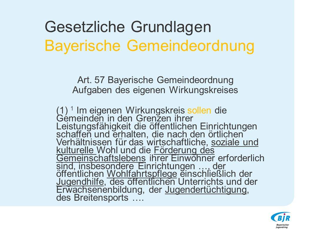 Gesetzliche Grundlagen Bayerische Gemeindeordnung