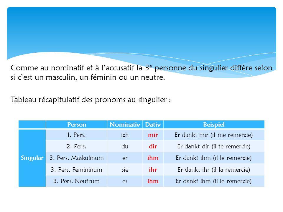 Tableau récapitulatif des pronoms au singulier :