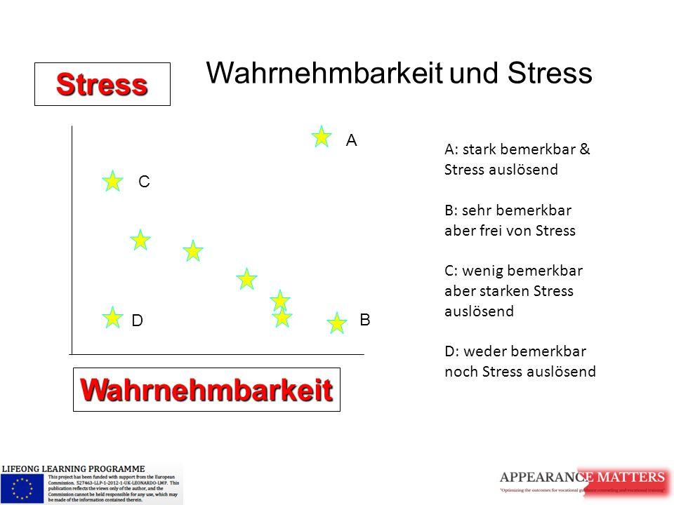 Wahrnehmbarkeit und Stress Stress