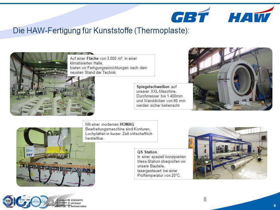 Die HAW-Fertigung für Kunststoffe (Thermoplaste):