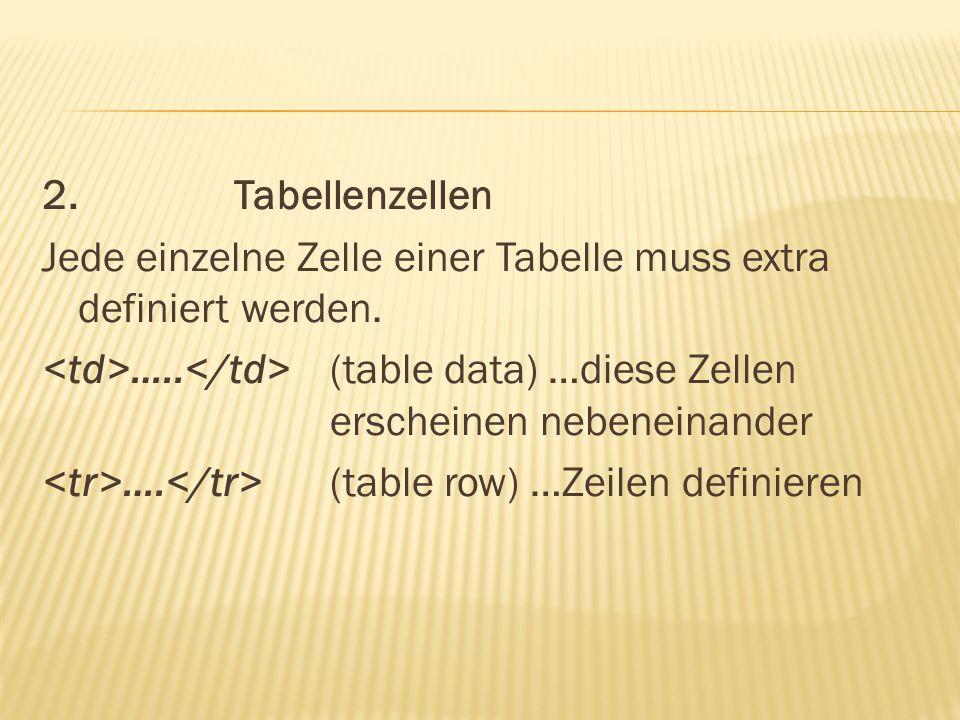2. Tabellenzellen Jede einzelne Zelle einer Tabelle muss extra definiert werden.