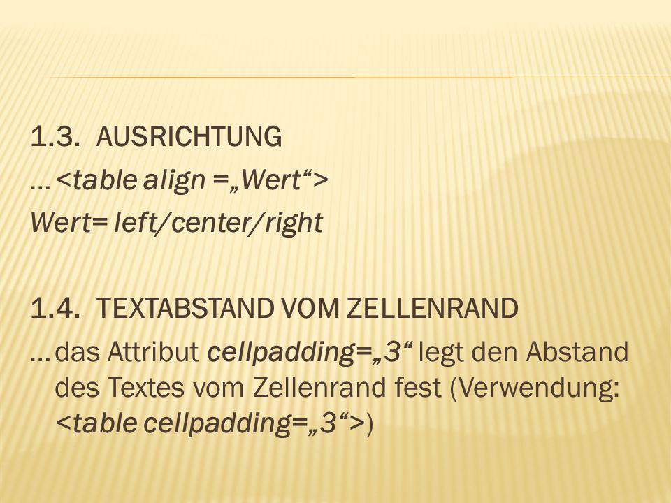 "1.3. AUSRICHTUNG … <table align =""Wert > Wert= left/center/right. 1.4. TEXTABSTAND VOM ZELLENRAND."