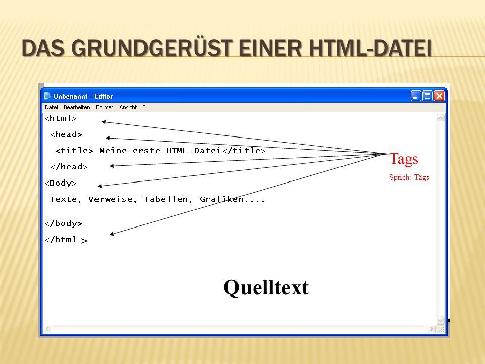 Das Grundgerüst einer HTML-Datei