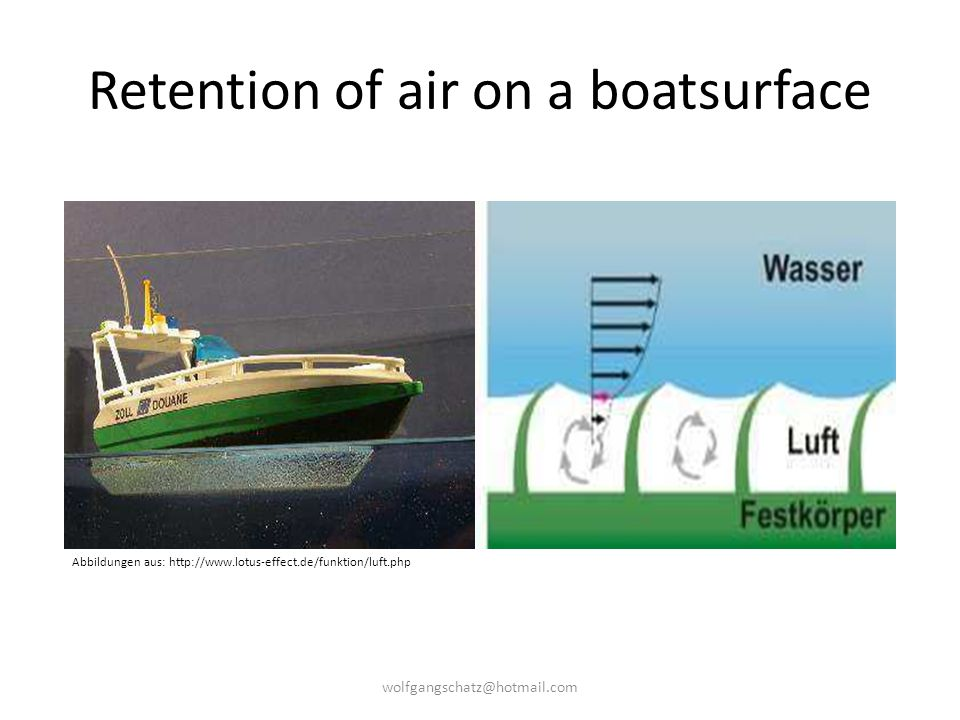 Retention of air on a boatsurface