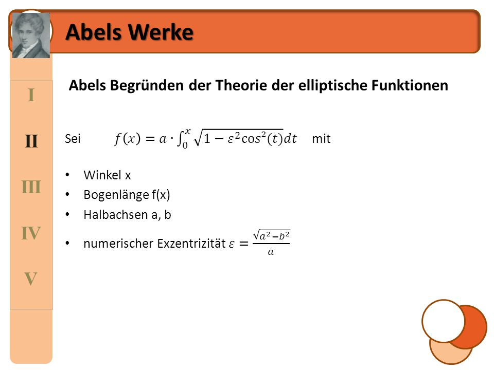 Abels Begründen der Theorie der elliptische Funktionen