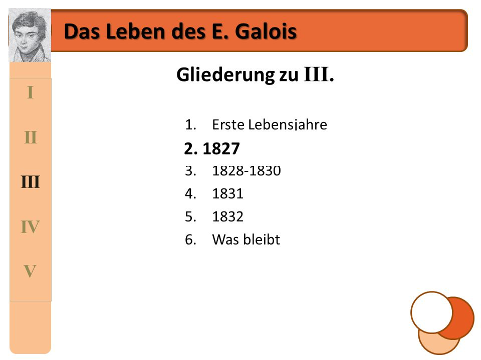 Das Leben des E. Galois Gliederung zu III. I II III 2. 1827 IV V