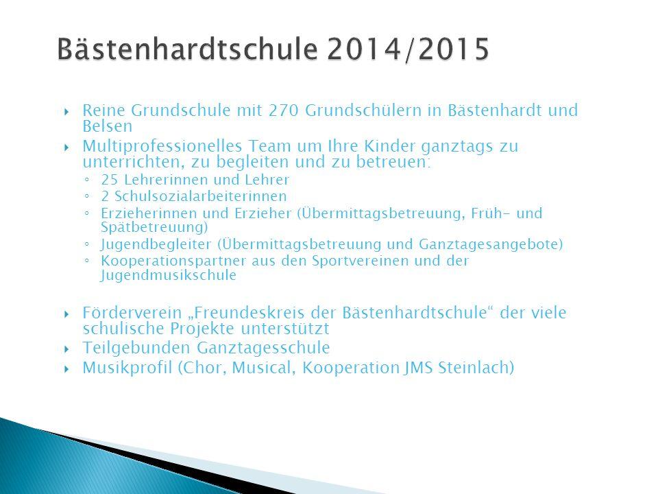 Bästenhardtschule 2014/2015 Reine Grundschule mit 270 Grundschülern in Bästenhardt und Belsen.