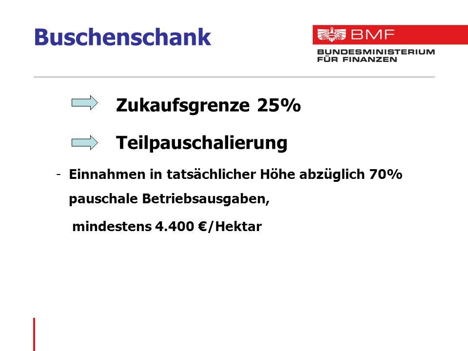 Buschenschank Zukaufsgrenze 25% Teilpauschalierung