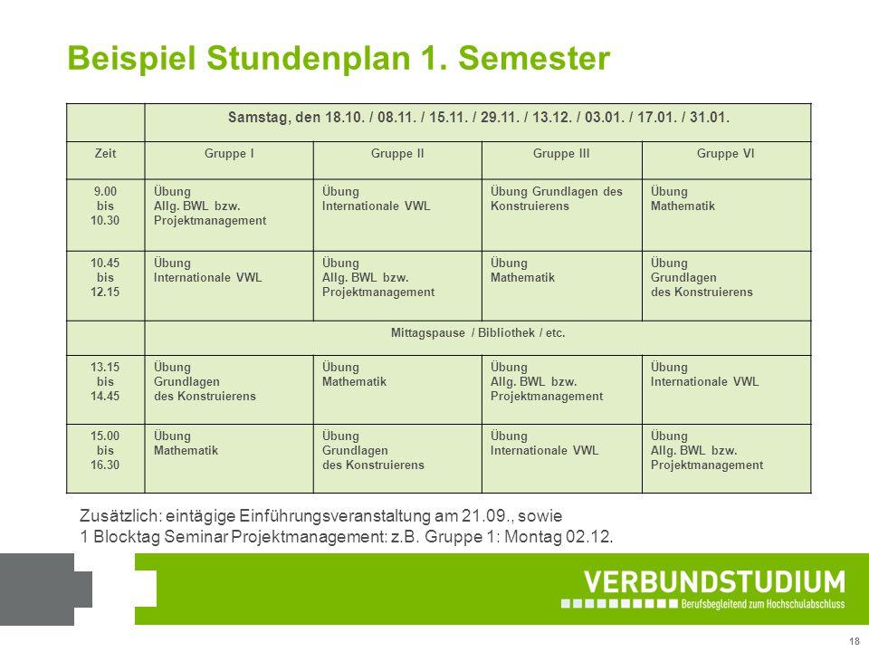 Beispiel Stundenplan 1. Semester