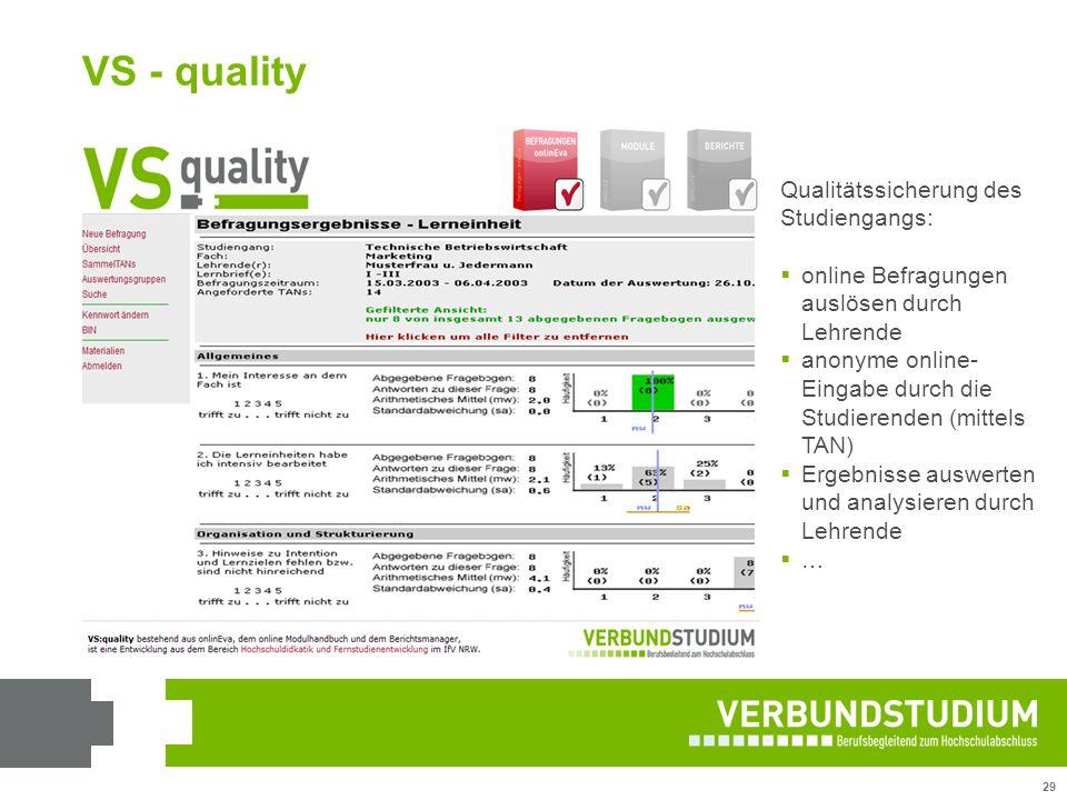 VS - quality Qualitätssicherung des Studiengangs: