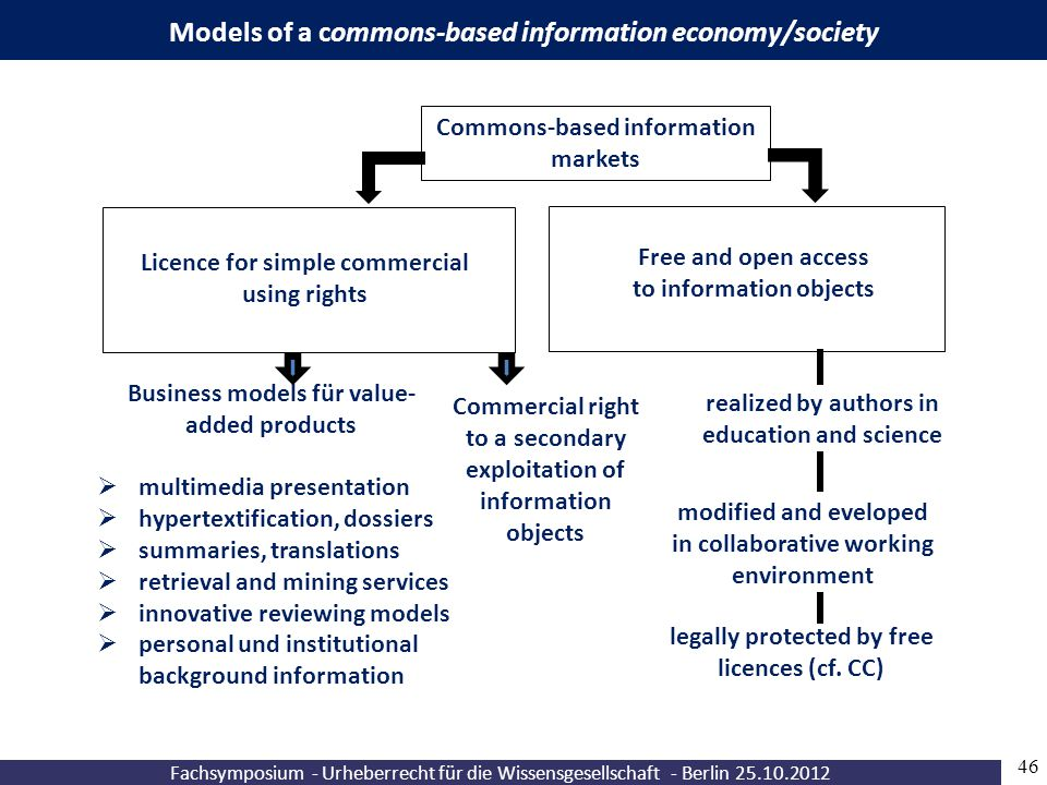 Models of a commons-based information economy/society