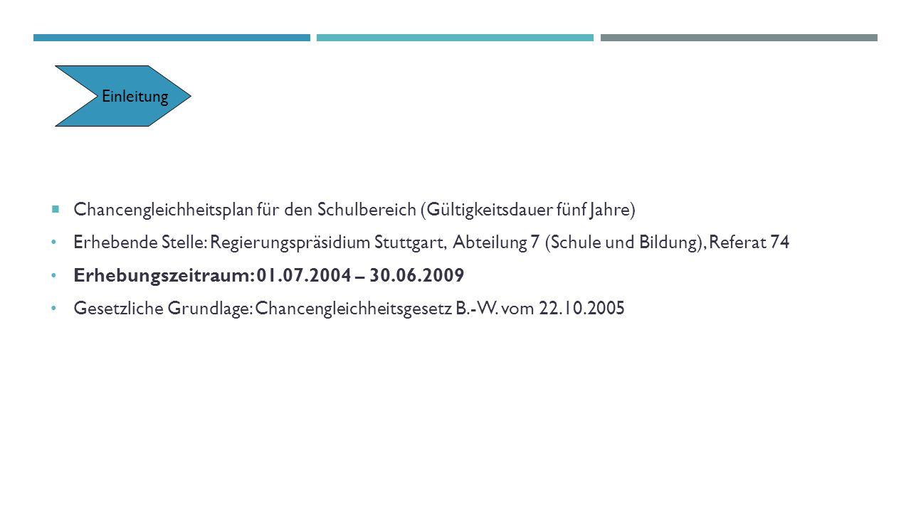 Gesetzliche Grundlage: Chancengleichheitsgesetz B.-W. vom 22.10.2005