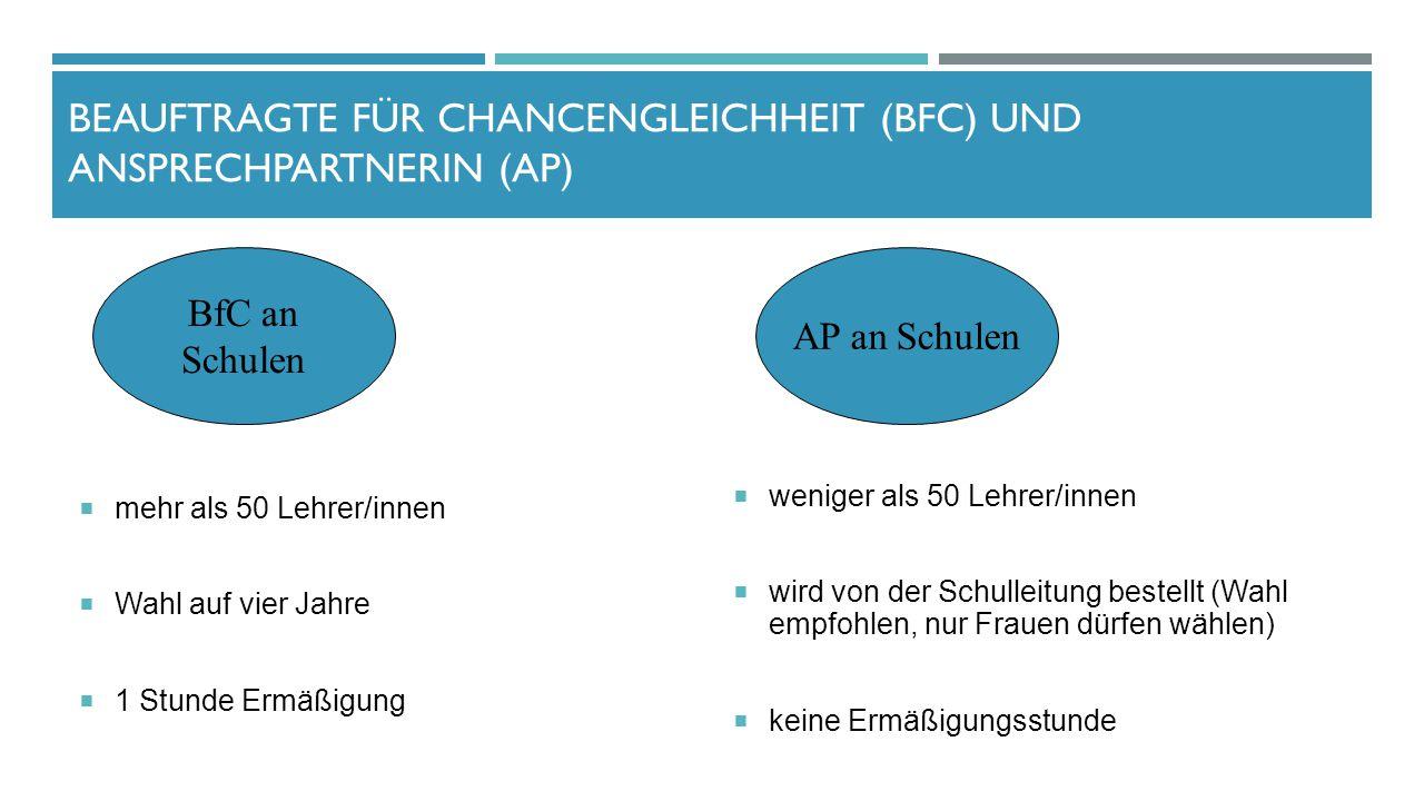 BEAUFTRAGTE FÜR Chancengleichheit (BFC) und Ansprechpartnerin (AP)