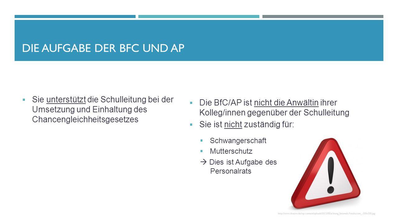 Die Aufgabe der BfC und AP