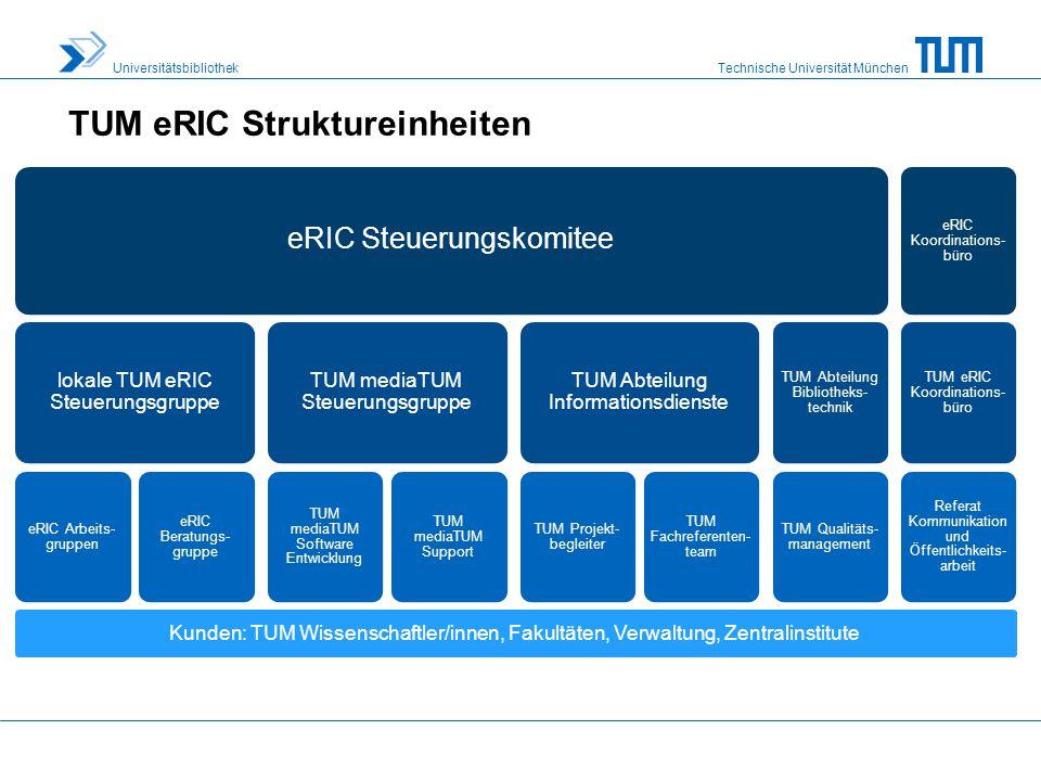 TUM eRIC Struktureinheiten