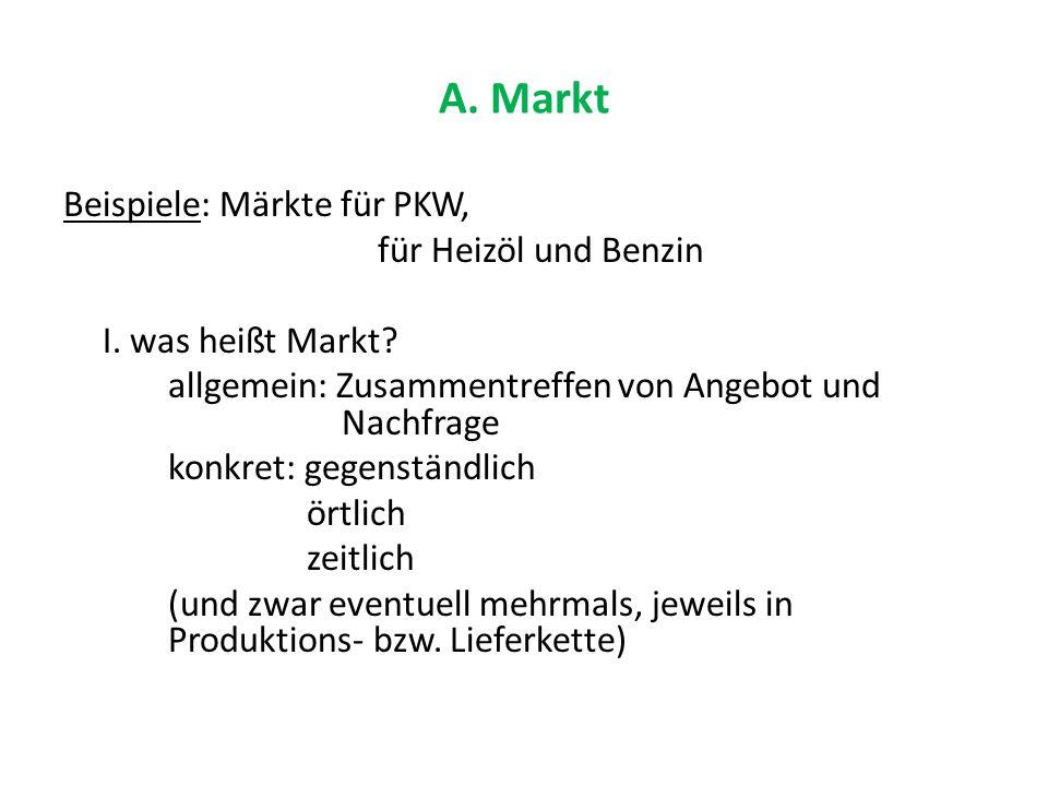 A. Markt