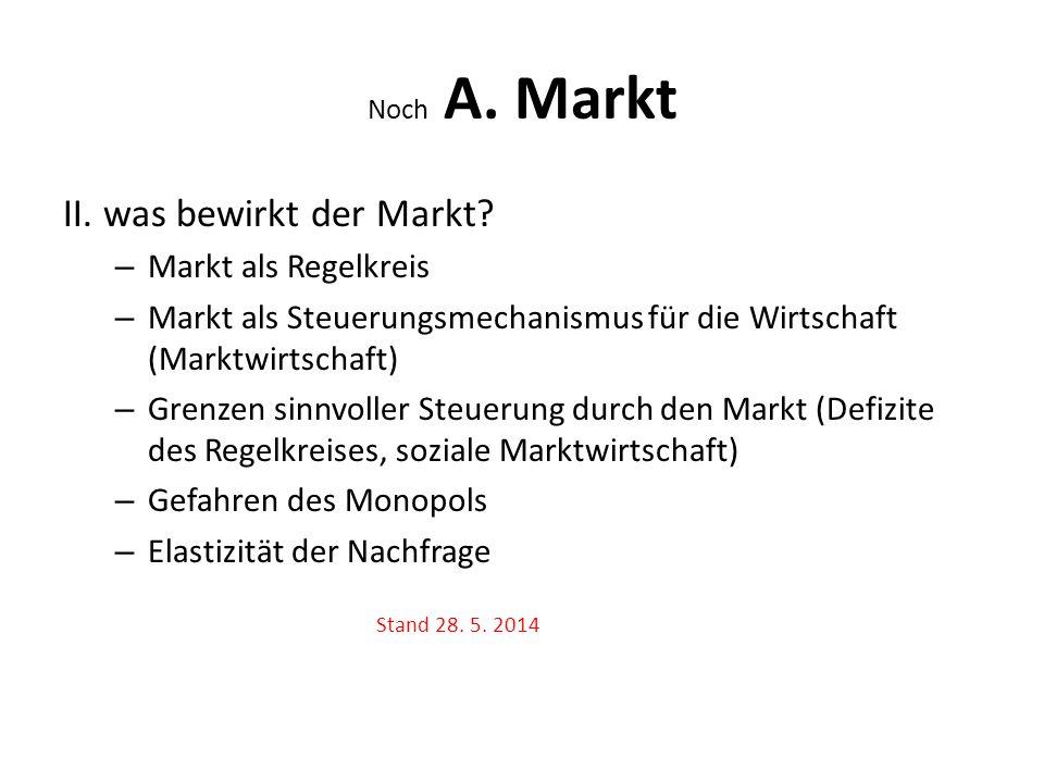 II. was bewirkt der Markt