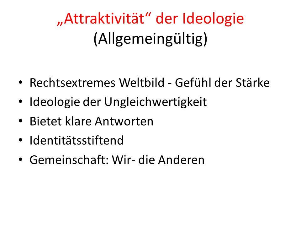 """""""Attraktivität der Ideologie (Allgemeingültig)"""