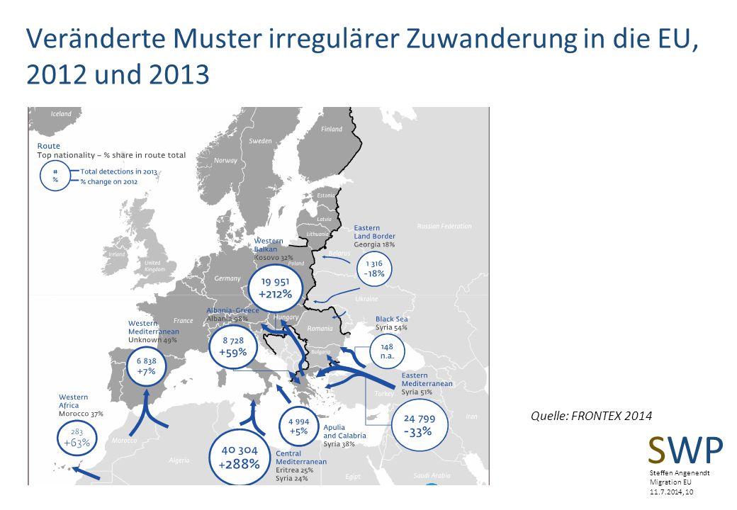 Veränderte Muster irregulärer Zuwanderung in die EU, 2012 und 2013