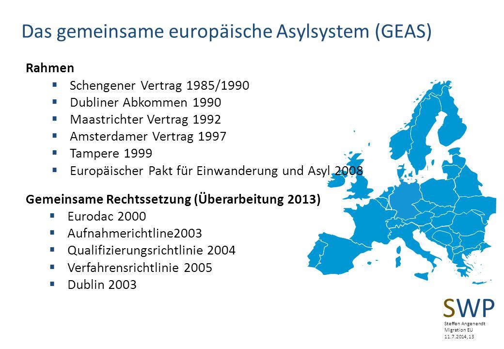 Das gemeinsame europäische Asylsystem (GEAS)