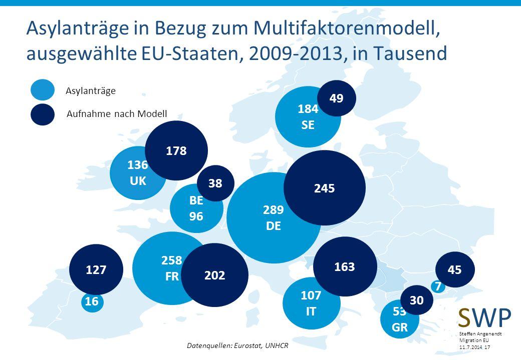 Asylanträge in Bezug zum Multifaktorenmodell, ausgewählte EU-Staaten, 2009-2013, in Tausend