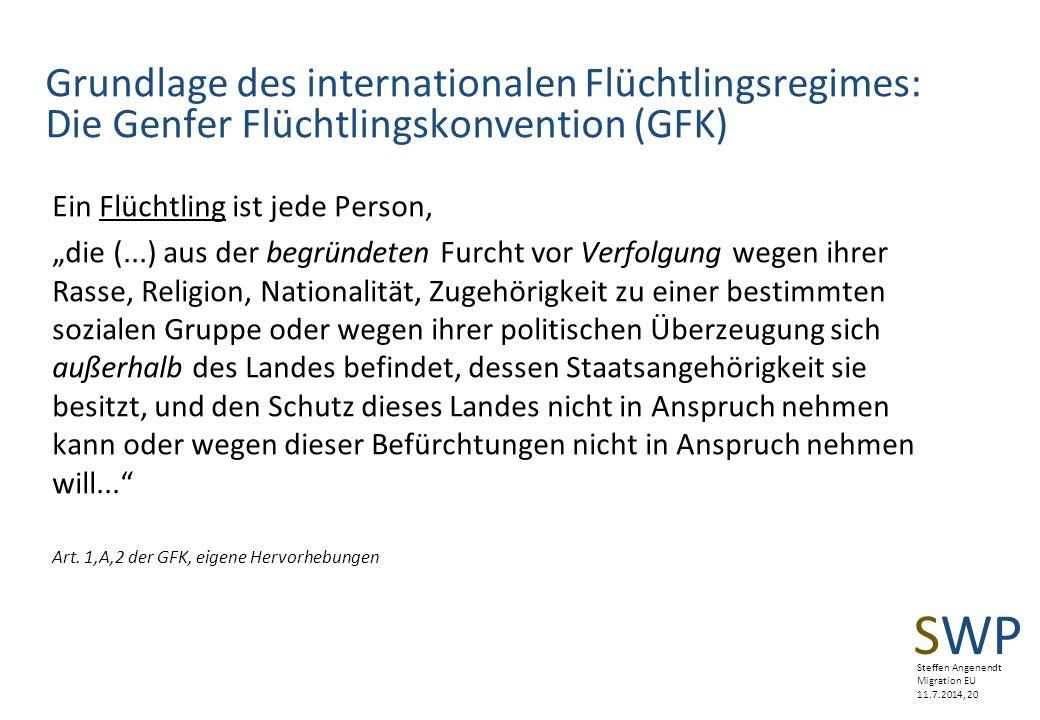 Grundlage des internationalen Flüchtlingsregimes: Die Genfer Flüchtlingskonvention (GFK)