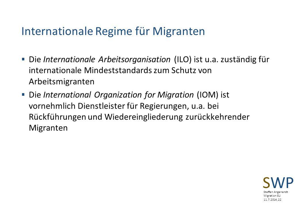 Internationale Regime für Migranten