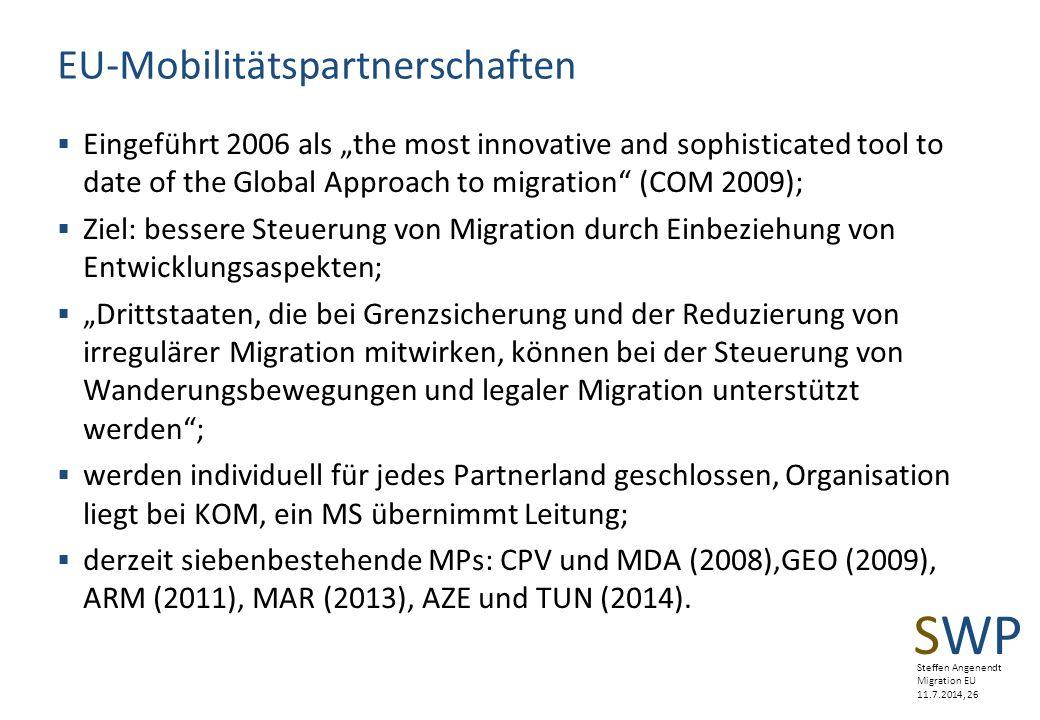 EU-Mobilitätspartnerschaften