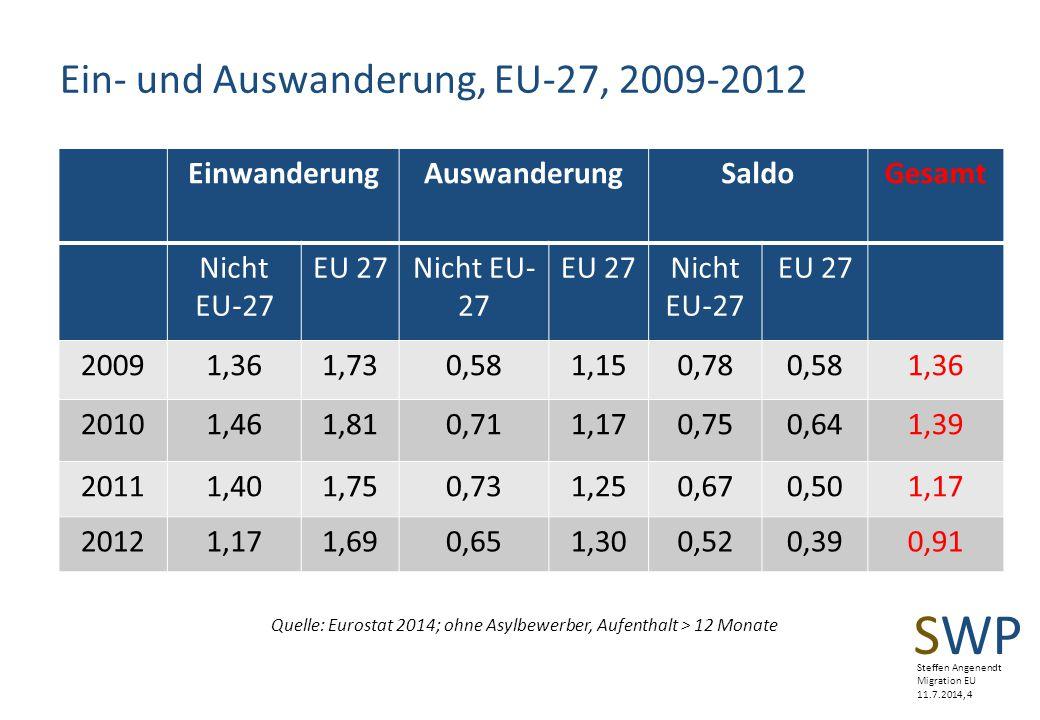 Ein- und Auswanderung, EU-27, 2009-2012
