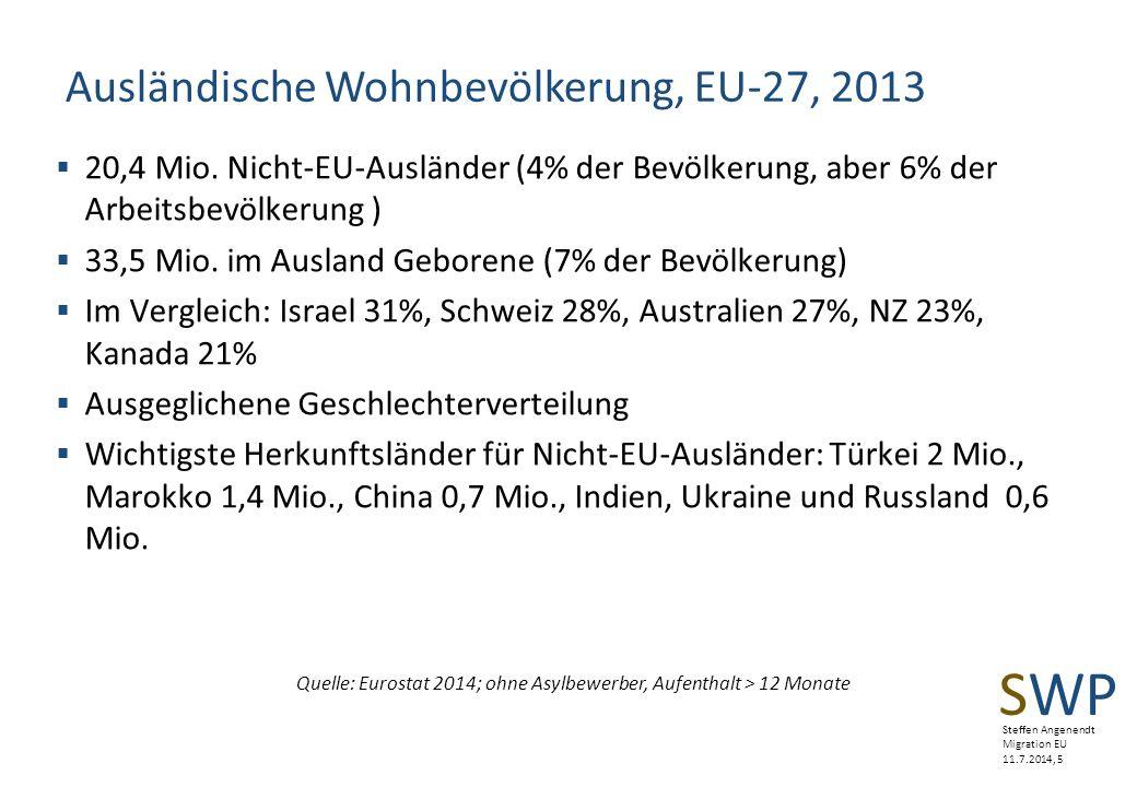 Quelle: Eurostat 2014; ohne Asylbewerber, Aufenthalt > 12 Monate