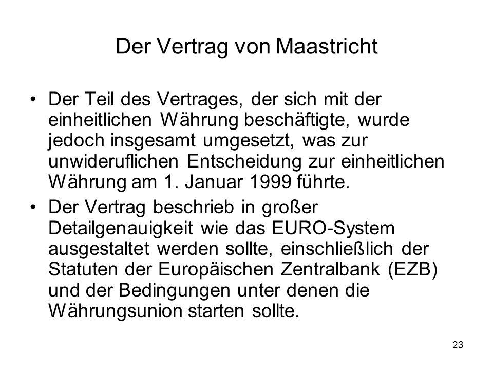 Der Vertrag von Maastricht