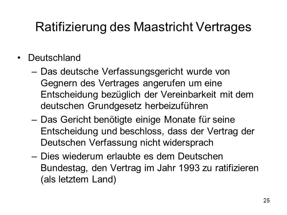 Ratifizierung des Maastricht Vertrages