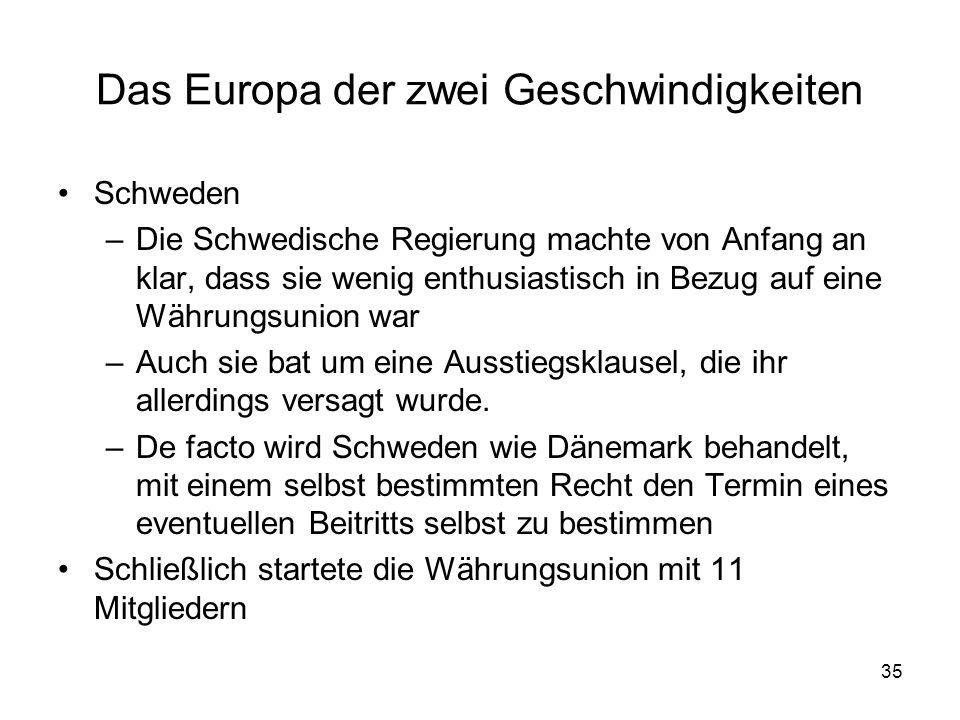 Das Europa der zwei Geschwindigkeiten