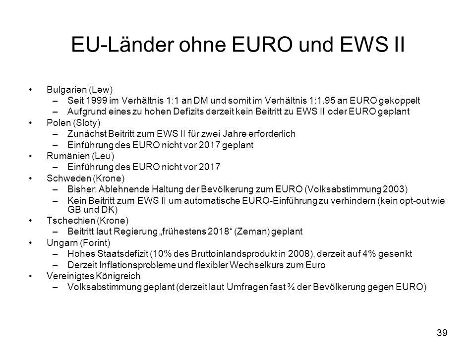 EU-Länder ohne EURO und EWS II