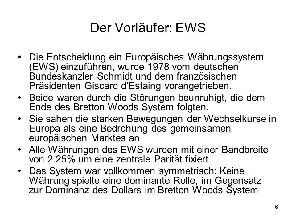 Der Vorläufer: EWS