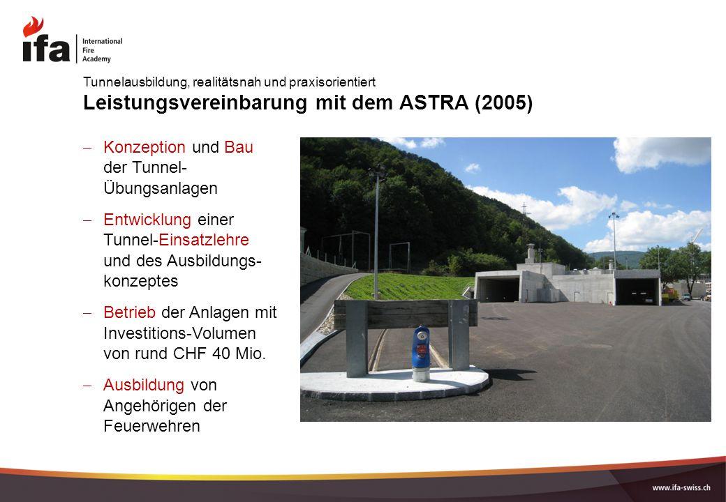 Leistungsvereinbarung mit dem ASTRA (2005)