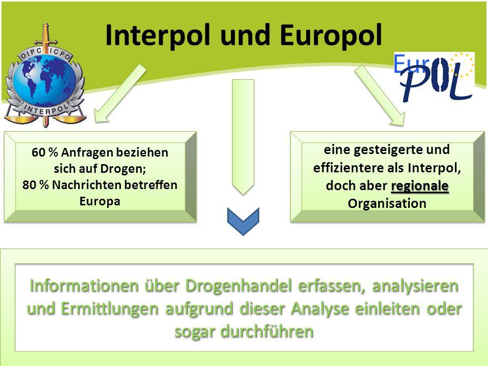 Interpol und Europol 60 % Anfragen beziehen sich auf Drogen; 80 % Nachrichten betreffen Europa.