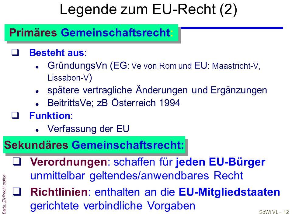 Legende zum EU-Recht (2)
