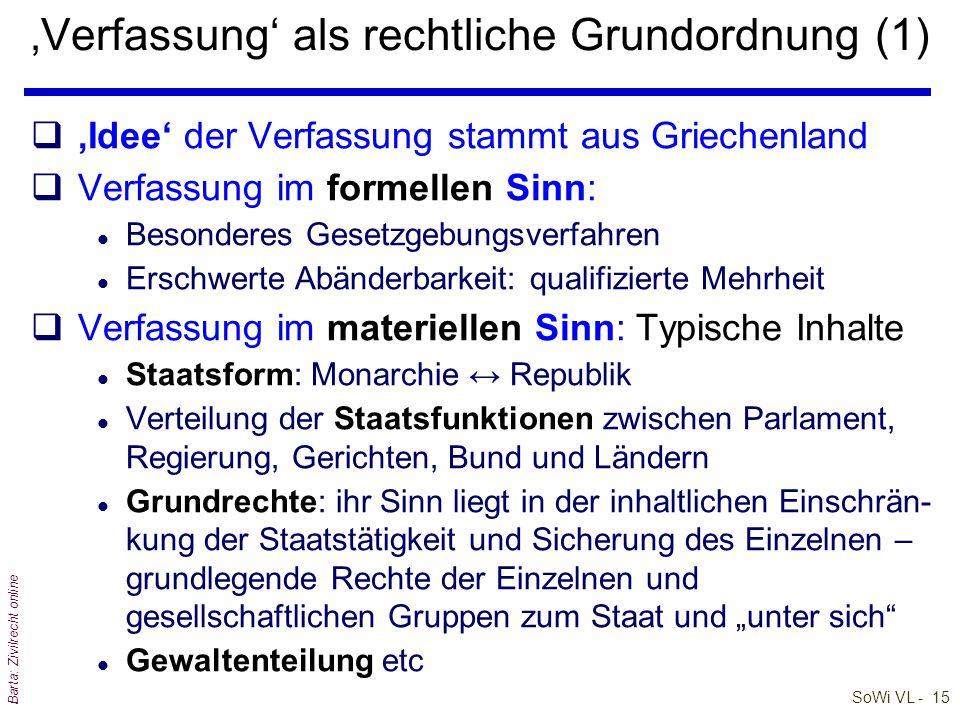 'Verfassung' als rechtliche Grundordnung (1)