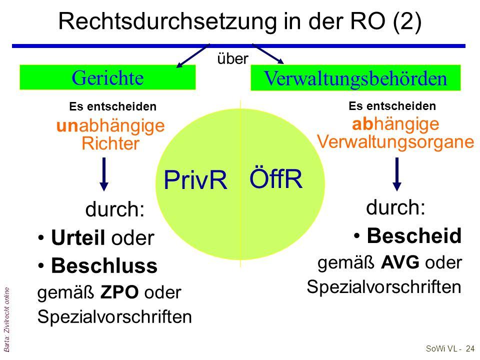 Rechtsdurchsetzung in der RO (2)