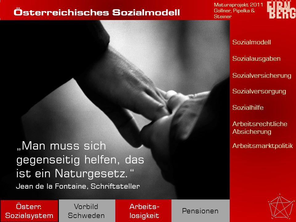 Österreichisches Sozialmodell
