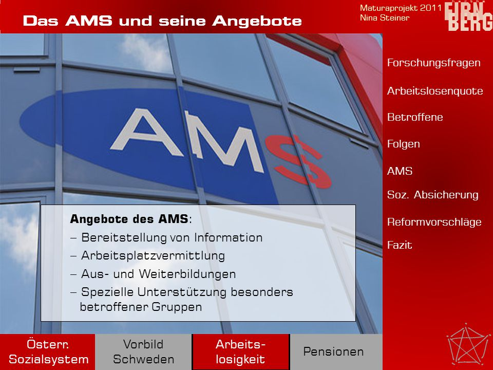 Das AMS und seine Angebote