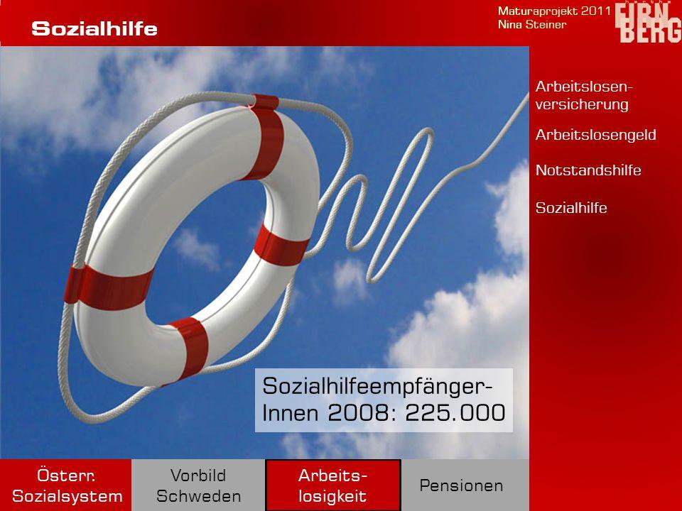 Sozialhilfeempfänger-Innen 2008: 225.000